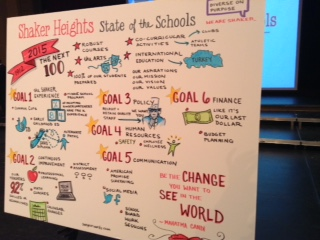 Graphic designer Johnine Byrne drew a poster representing Hutchings' speech during the State of the Schools.