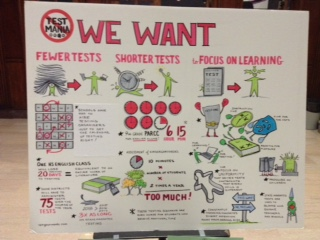 Drawn by Johnine Byrne and placed in the large auditorium's lobby during the State of the Schools, Test Mania's poster exemplified the community group's opposition to the influx of state-mandated exams.