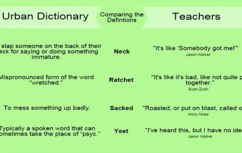 Slang Revolutionizes Shaker Vocabulary