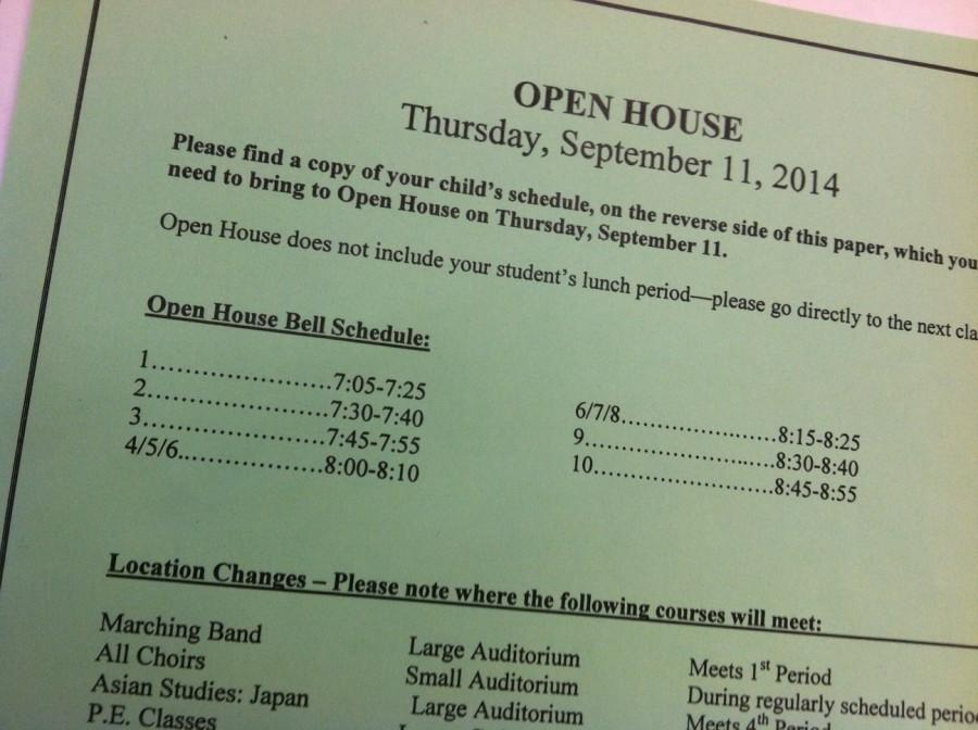 Open House: Ups and Downs