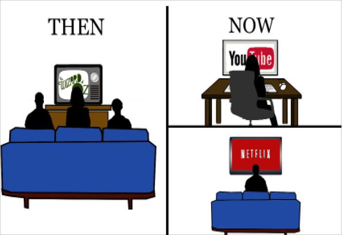 LIFESTYLE TV art
