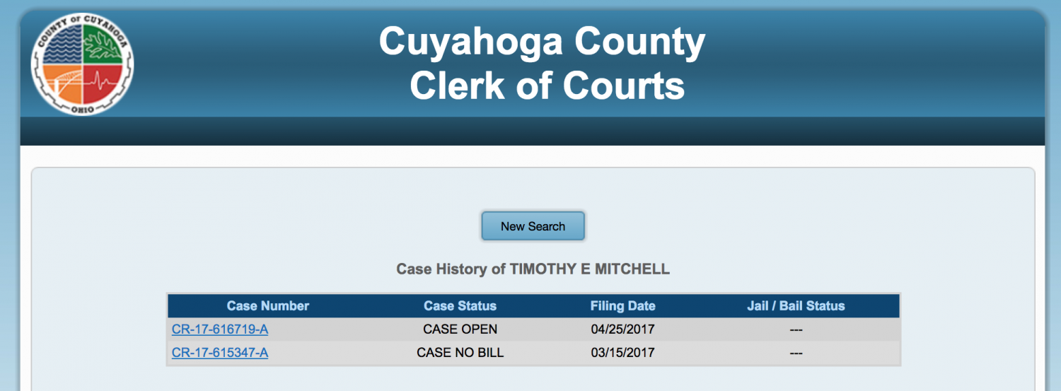 As of today, The Cuyahoga County Clerk of Courts' website states that the grand jury will indict Timothy Mitchell on a sexual battery charge.