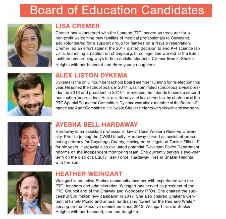 'Rite Idea: Cremer, Hardaway and Weingart for Board of Education